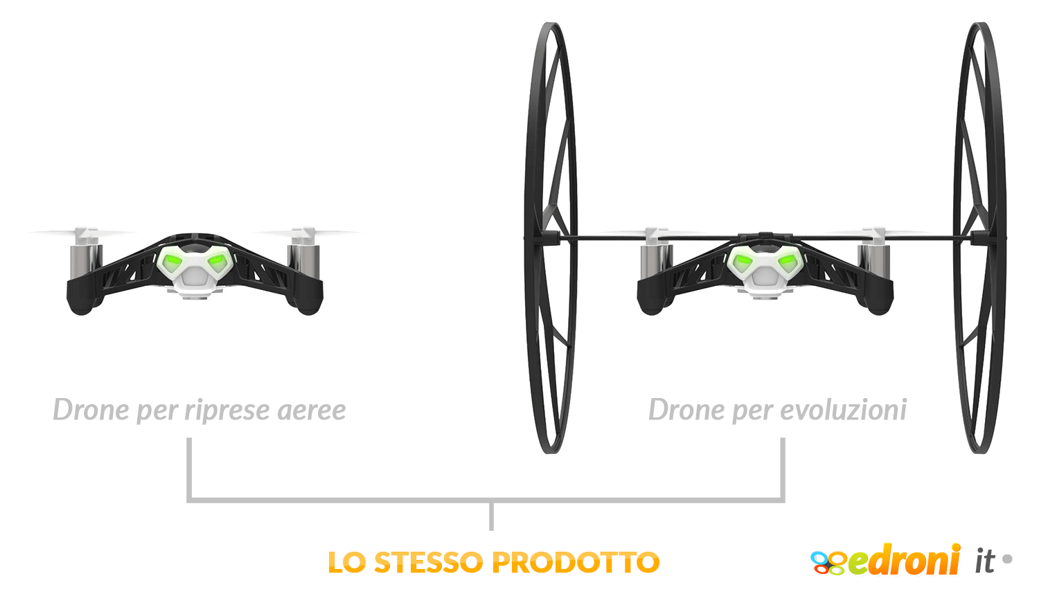 Drone Parrot Minidrone Rolling Spider